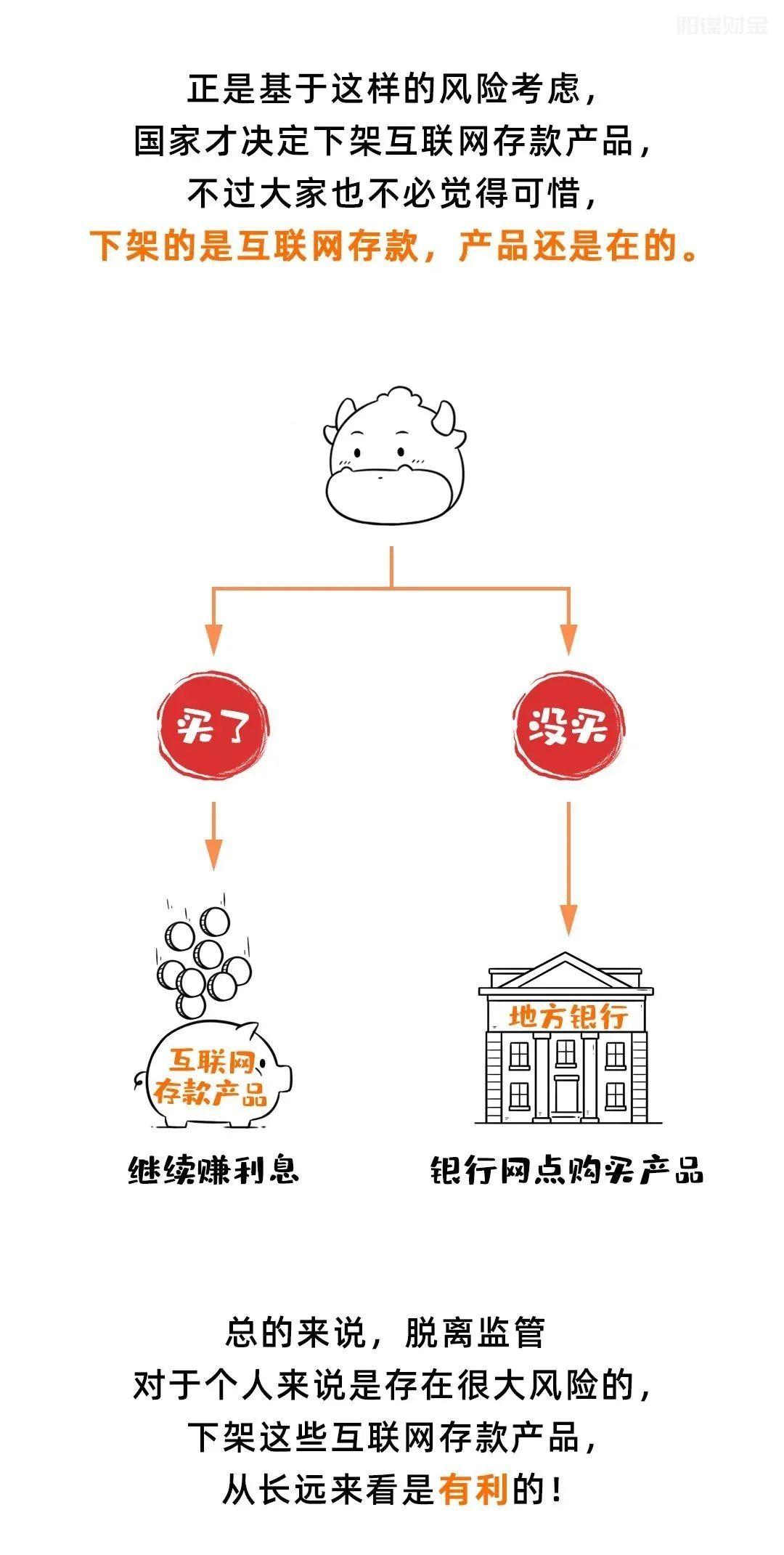 全线下架:一文看懂互联网金融平台集体下架存款产品的原因